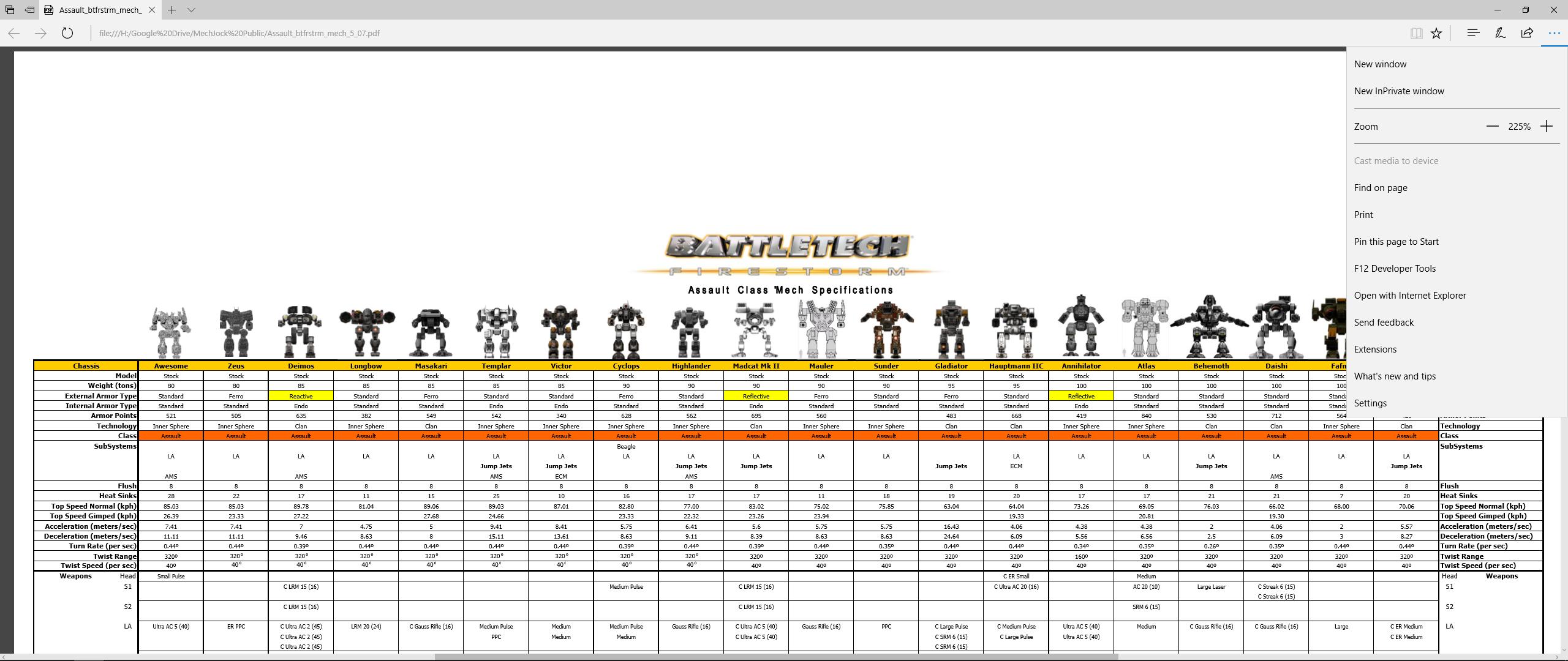 5.07 Stats Sheets